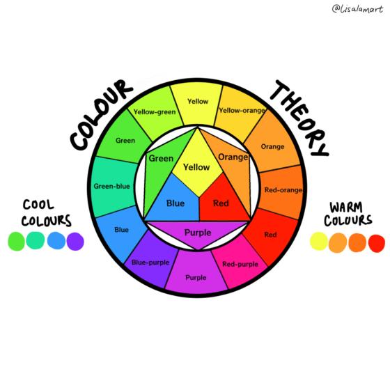 Basic Color Theory – Printable